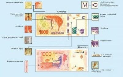 Billetes de 1000 pesos: Medidas de seguridad a tener en cuenta