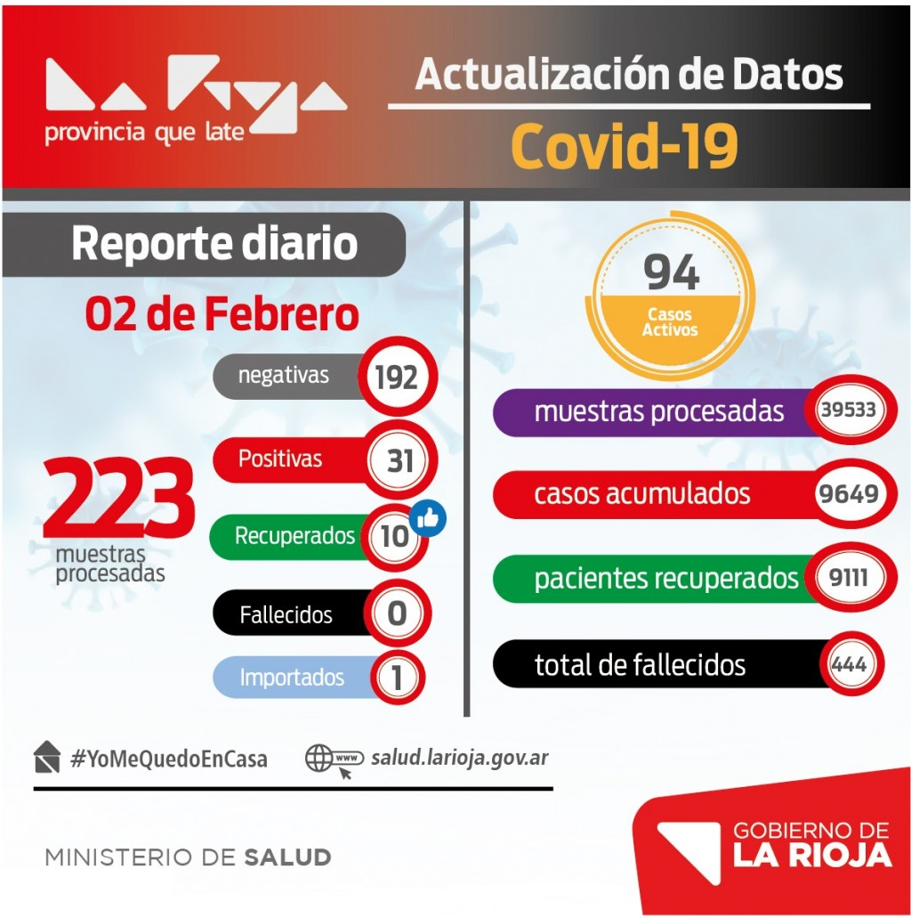 Situación epidemiológica en La Rioja