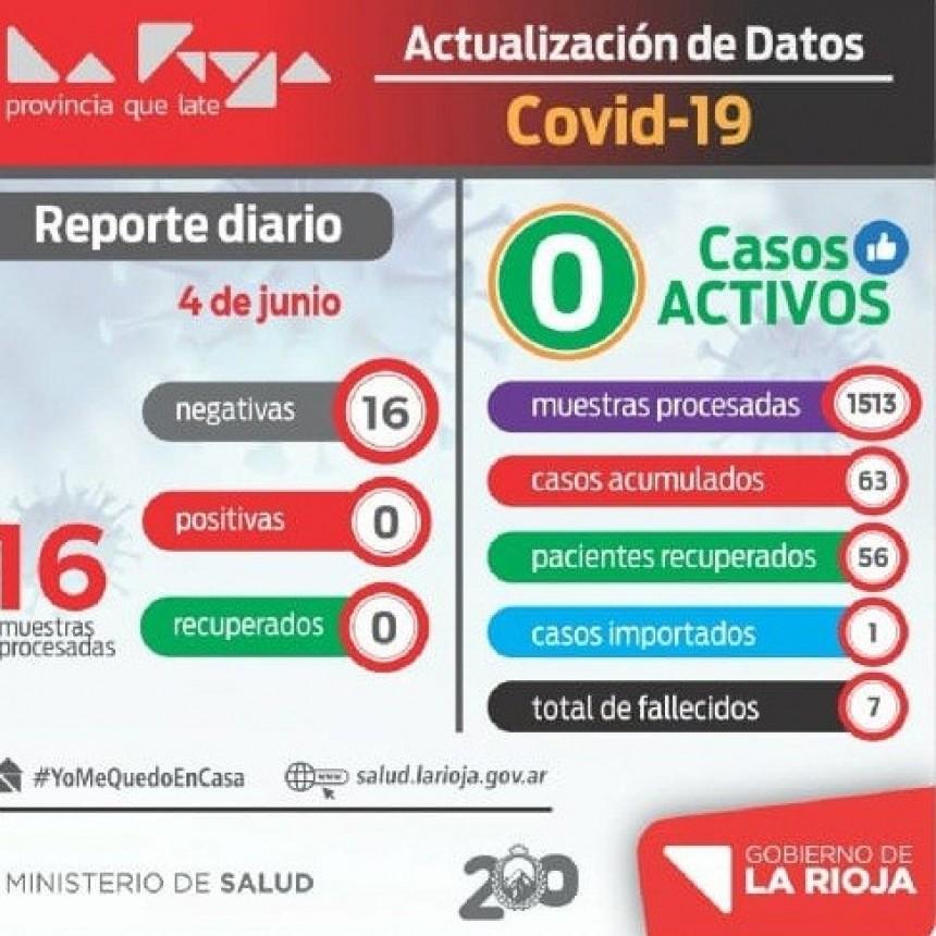 Coronavirus: La Rioja sigue sin registrar nuevos casos