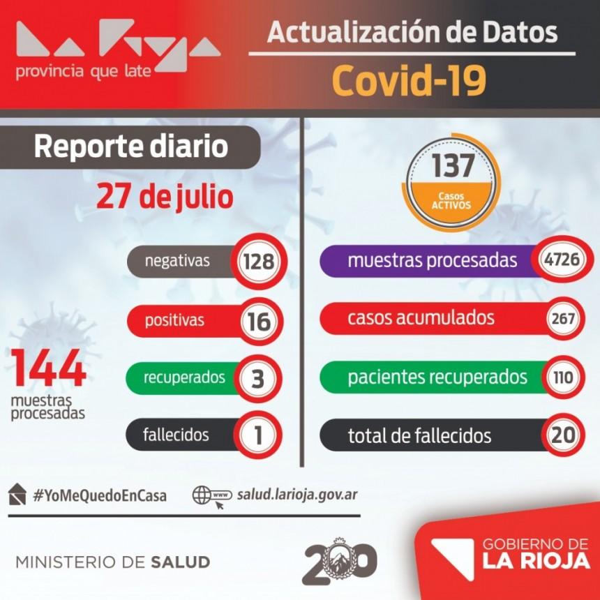 16 nuevos casos de coronavirus en La Rioja
