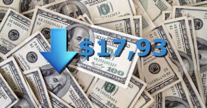El dólar se mantuvo estable y no superó los $18