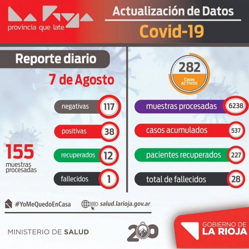 No bajan los casos de coronavirus en La Rioja
