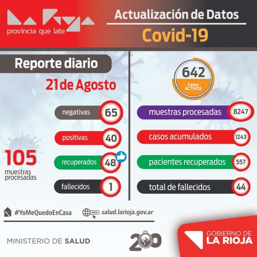 Viernes con baja en los contagios de COVID-19