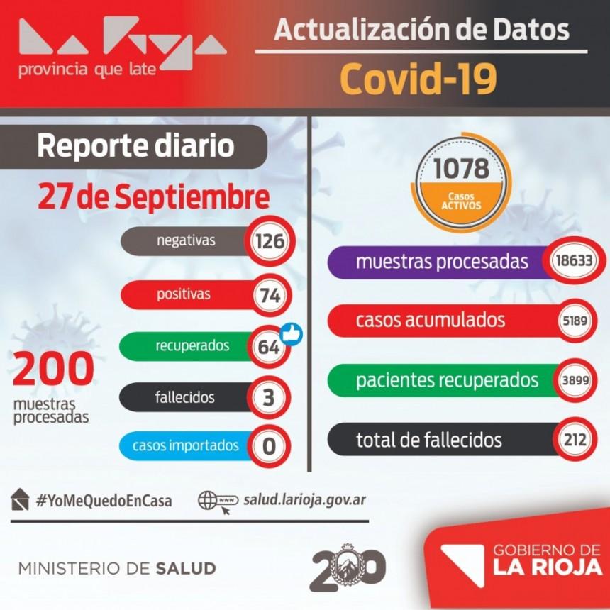 74 nuevos casos de coronavirus en La Rioja