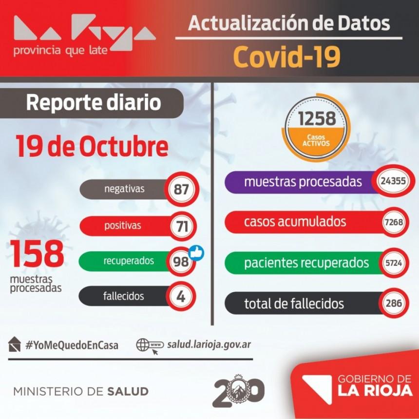 71 nuevos casos de coronavirus en La Rioja